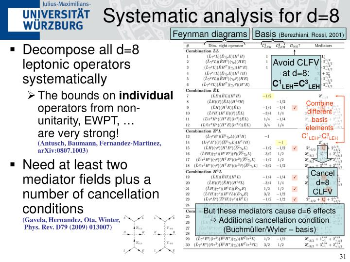Systematic analysis for d=8