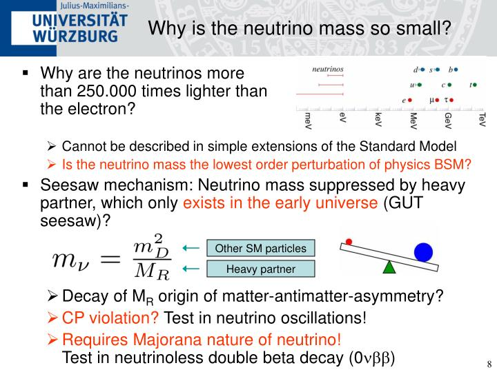 Why is the neutrino mass so small?