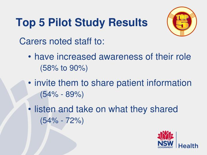 Top 5 Pilot Study Results