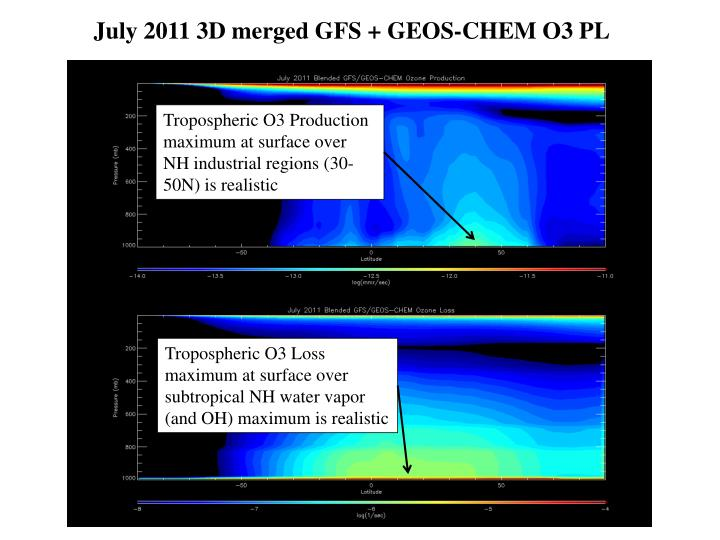 July 2011 3D merged GFS + GEOS-CHEM O3 PL