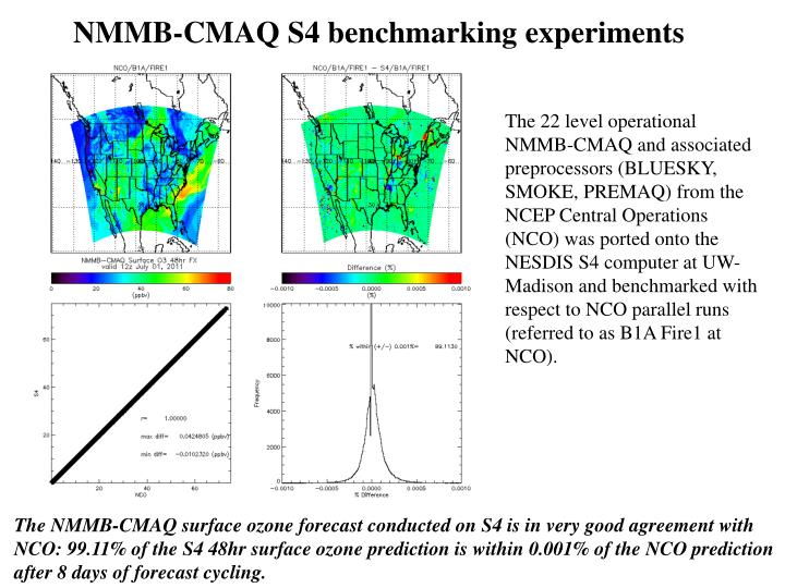 NMMB-CMAQ S4 benchmarking experiments