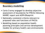 boundary modelling