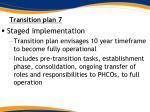 transition plan 7