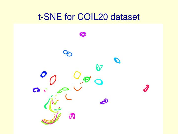t-SNE for COIL20 dataset