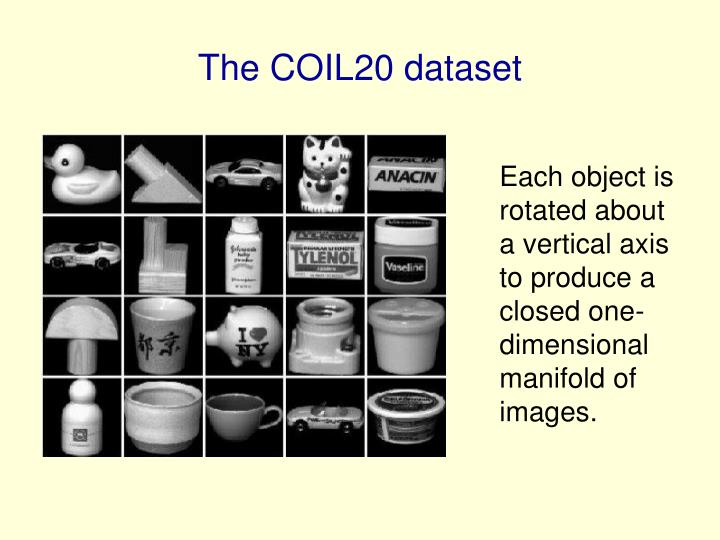 The COIL20 dataset