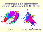 two other state of the art dimensionality reduction methods on the 6000 mnist digits