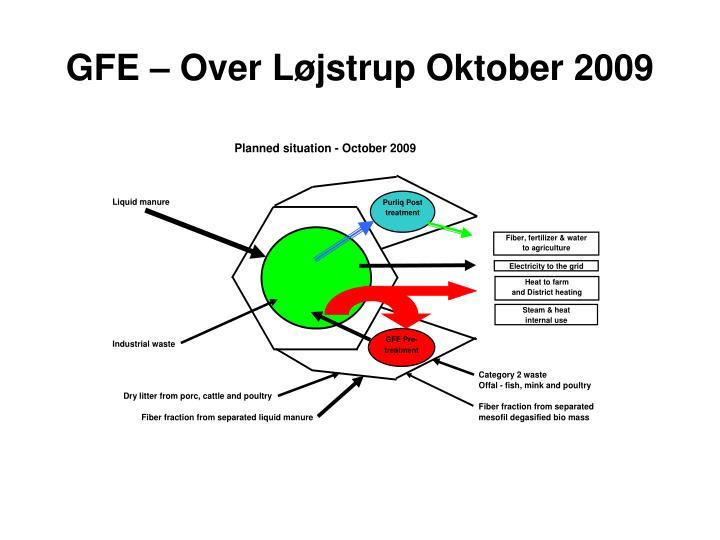 GFE – Over Løjstrup Oktober 2009