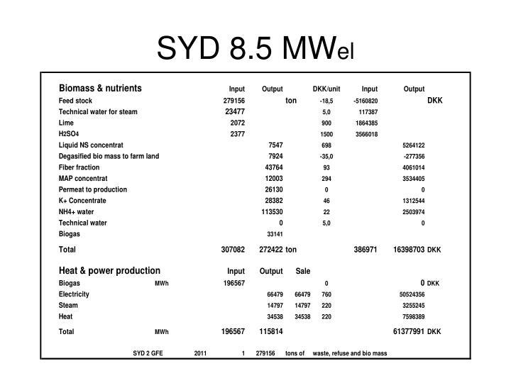 SYD 8.5 MW
