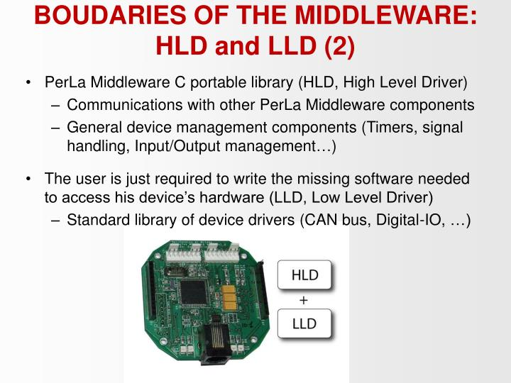BOUDARIES OF THE MIDDLEWARE: HLD and LLD (2)