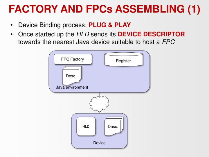 FACTORY AND FPCs ASSEMBLING (1)