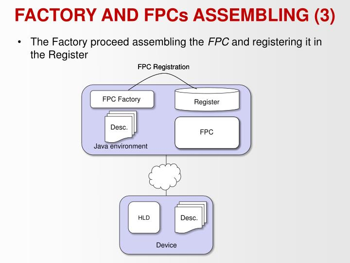 FACTORY AND FPCs ASSEMBLING (3)