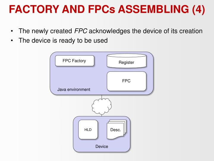 FACTORY AND FPCs ASSEMBLING (4)