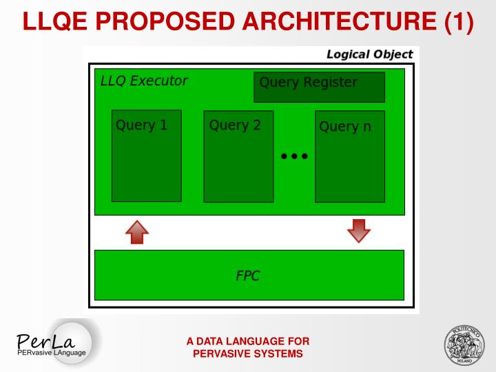 LLQE PROPOSED ARCHITECTURE (1)