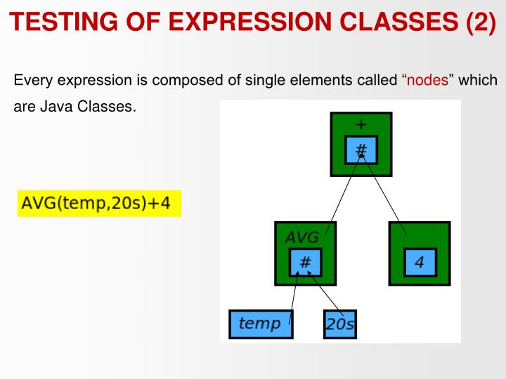 TESTING OF EXPRESSION CLASSES (2)