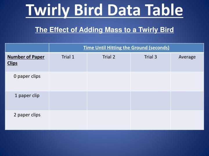 Twirly Bird Data Table
