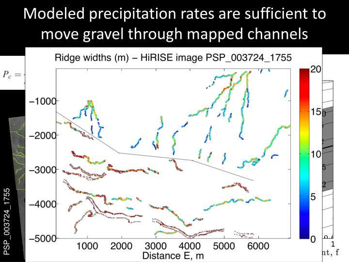 Modeled precipitation rates are sufficient to move gravel through mapped channels