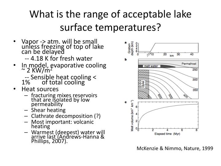 What is the range of acceptable lake surface temperatures?