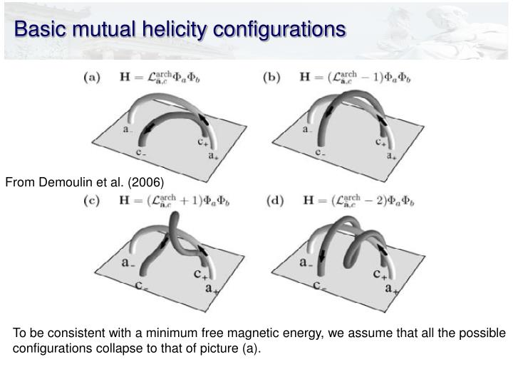 Basic mutual helicity configurations