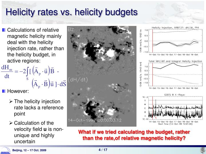 Helicity rates vs. helicity budgets
