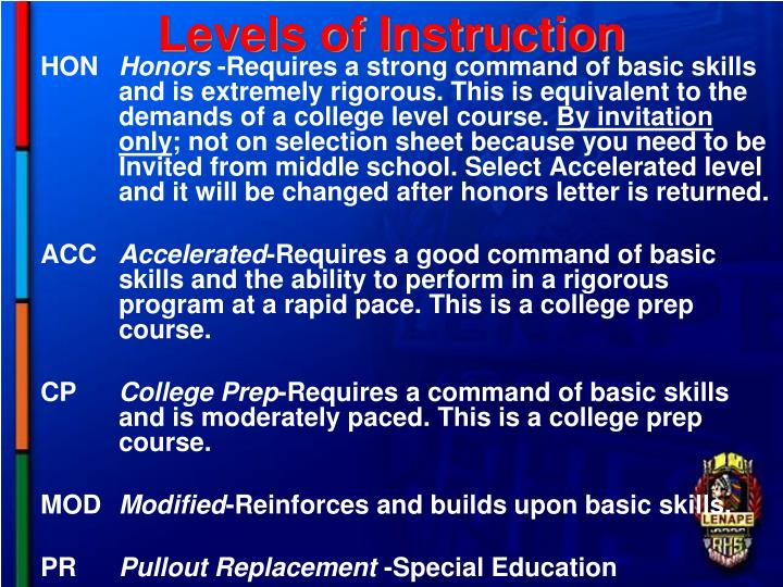 Levels of Instruction