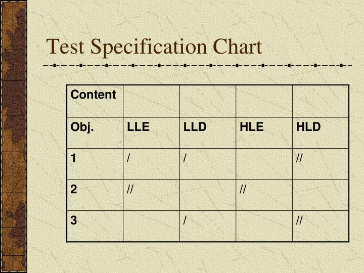 Test Specification Chart