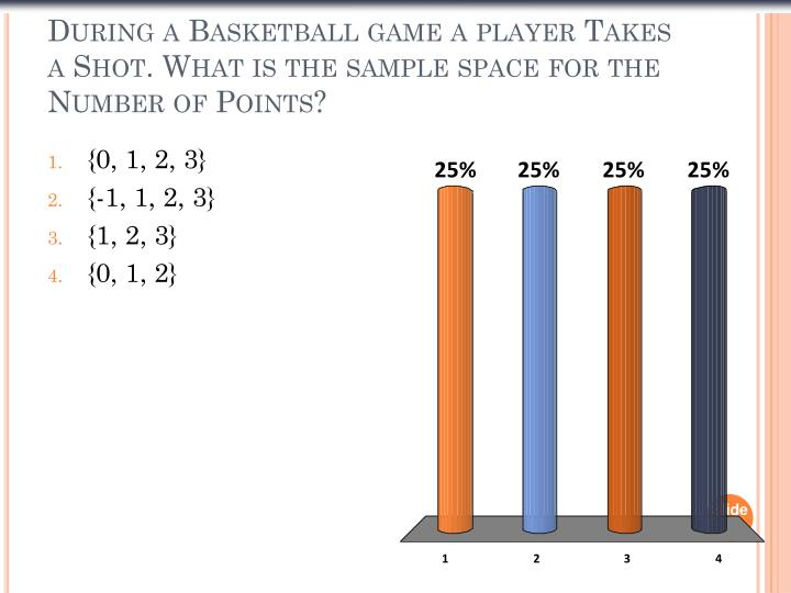 During a Basketball game a player Takes a Shot. What is the sample space for the Number of Points?