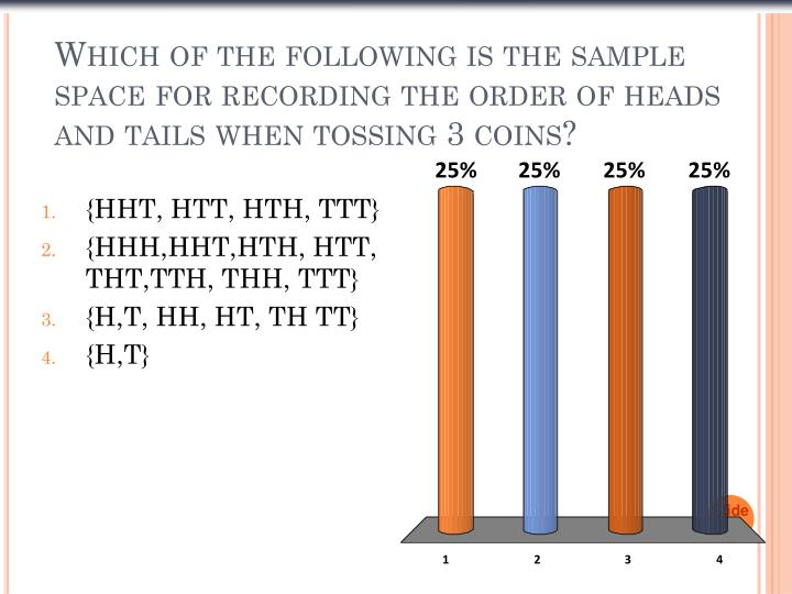 Which of the following is the sample space for recording the order of heads and tails when tossing 3 coins?