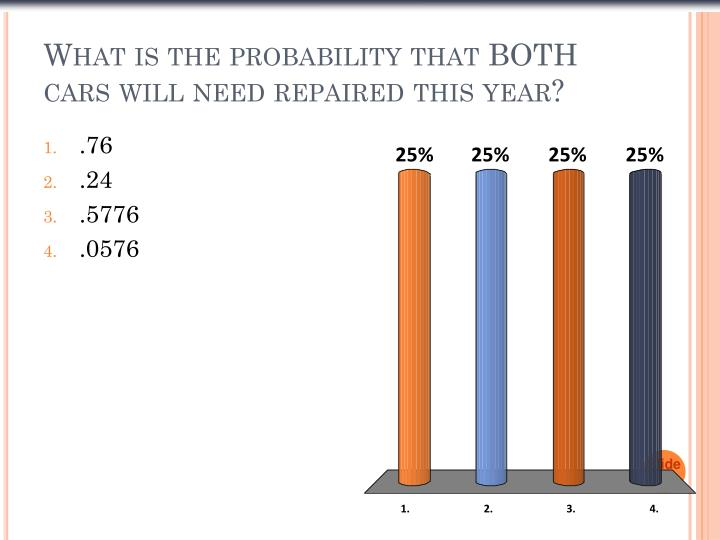 What is the probability that BOTH cars will need repaired this year?