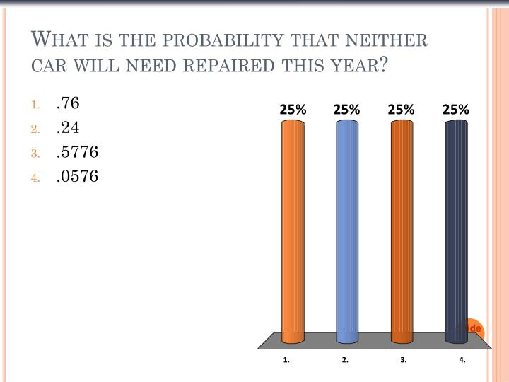 What is the probability that neither car will need repaired this year?