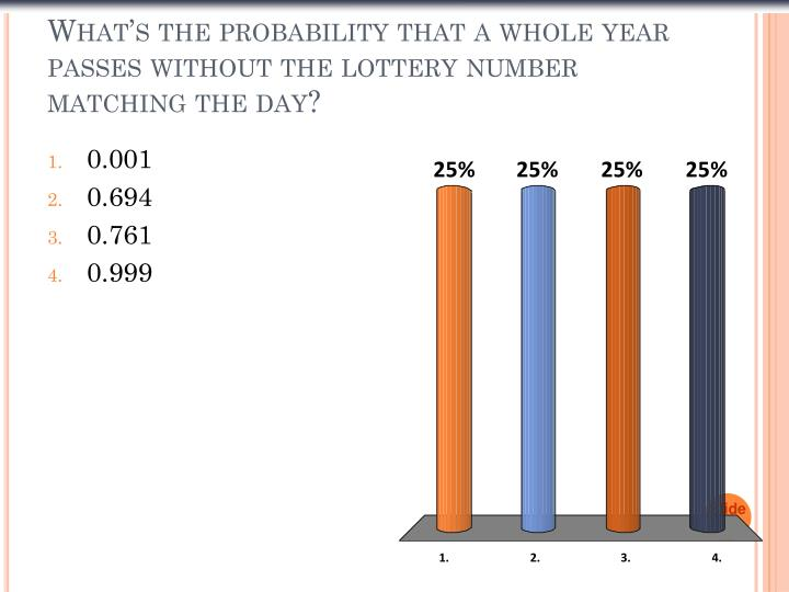 What's the probability that a whole year passes without the lottery number matching the day?