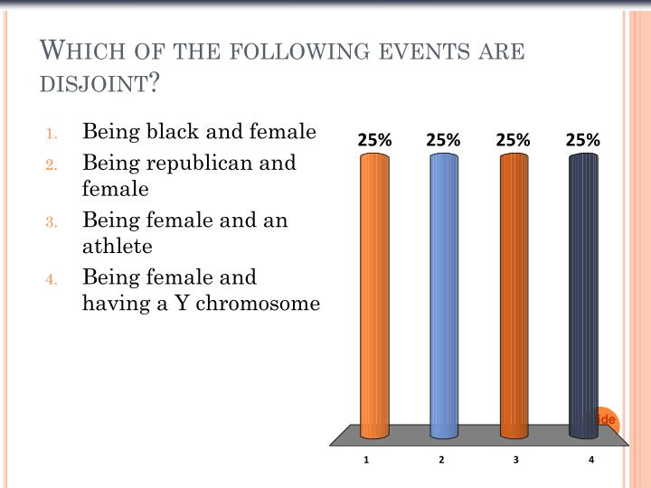 Which of the following events are disjoint?