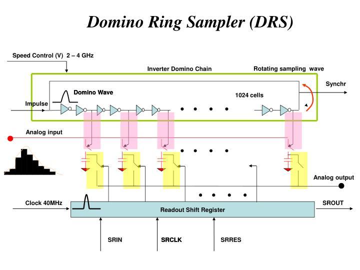 Domino Ring Sampler (DRS)