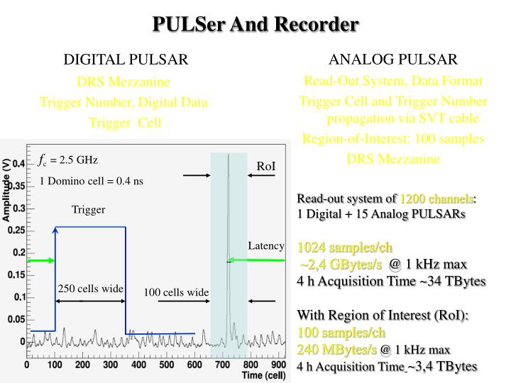 PULSer And Recorder