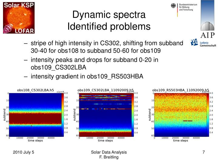 Dynamic spectra