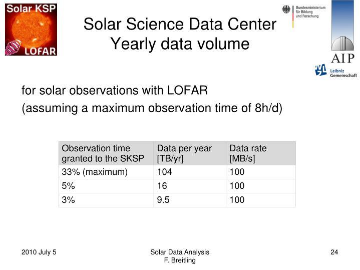 Solar Science Data Center