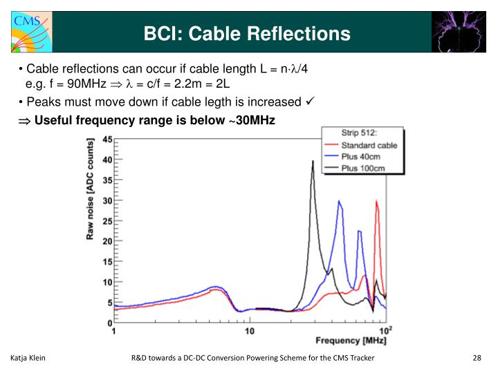 BCI: Cable Reflections