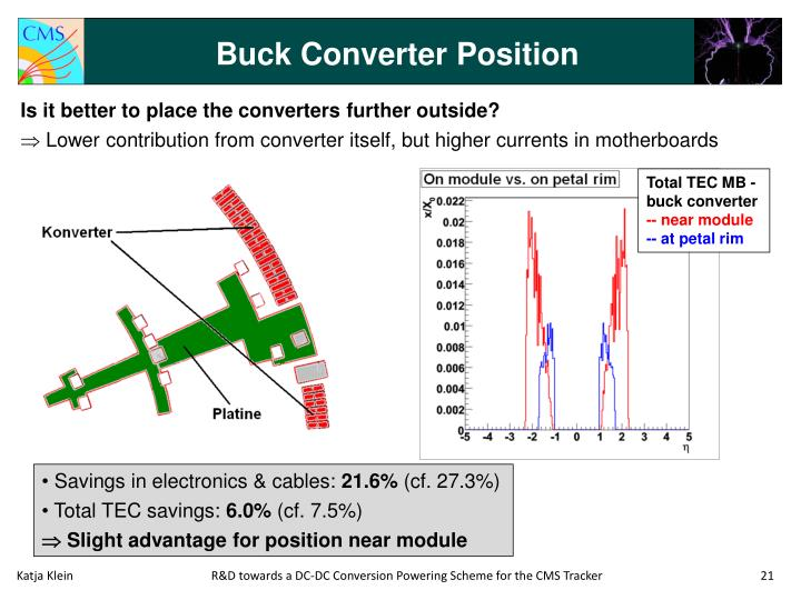Buck Converter Position