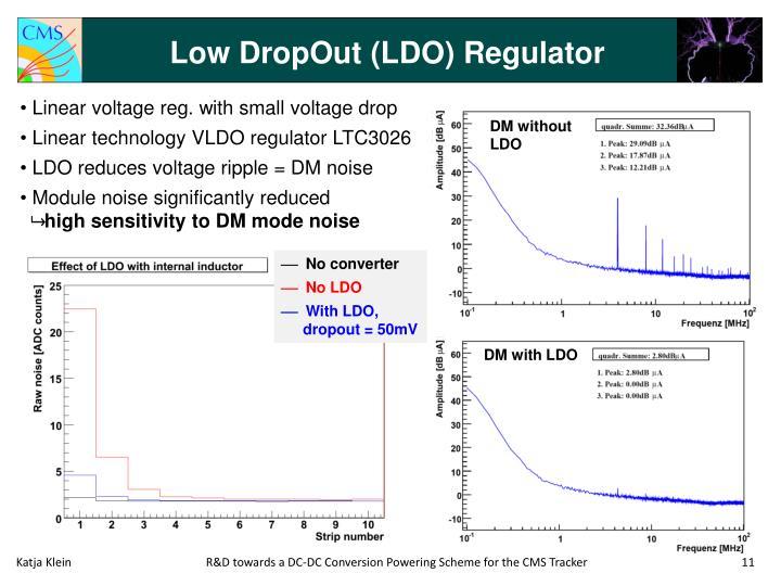 Low DropOut (LDO) Regulator