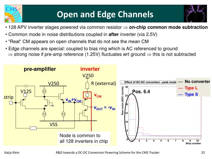 Open and Edge Channels