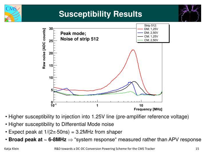 Susceptibility Results
