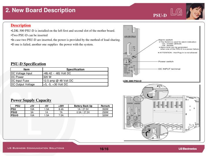 2. New Board Description
