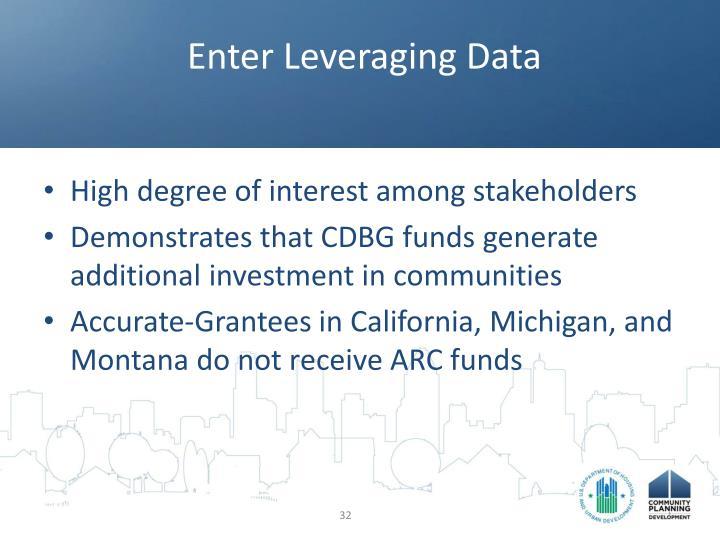 Enter Leveraging Data