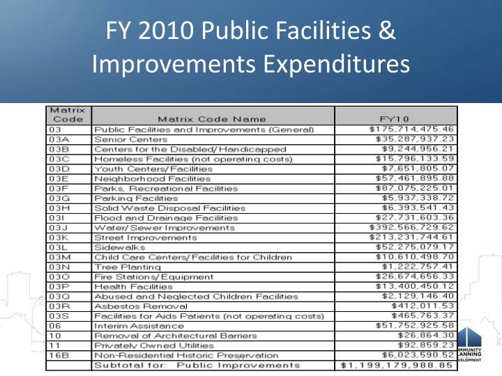 FY 2010 Public Facilities & Improvements Expenditures