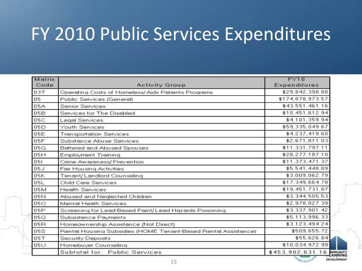 FY 2010 Public Services Expenditures