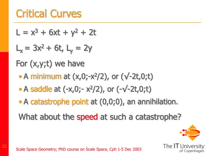 Critical Curves