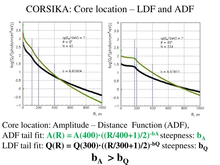 CORSIKA: Core location – LDF and ADF