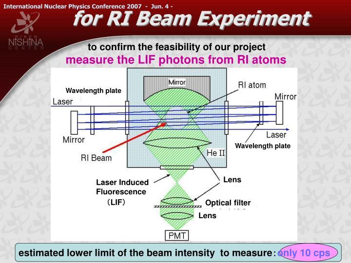 for RI Beam Experiment