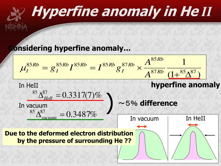 Hyperfine anomaly in