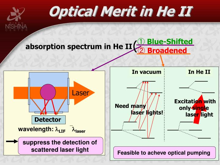 Optical Merit in He