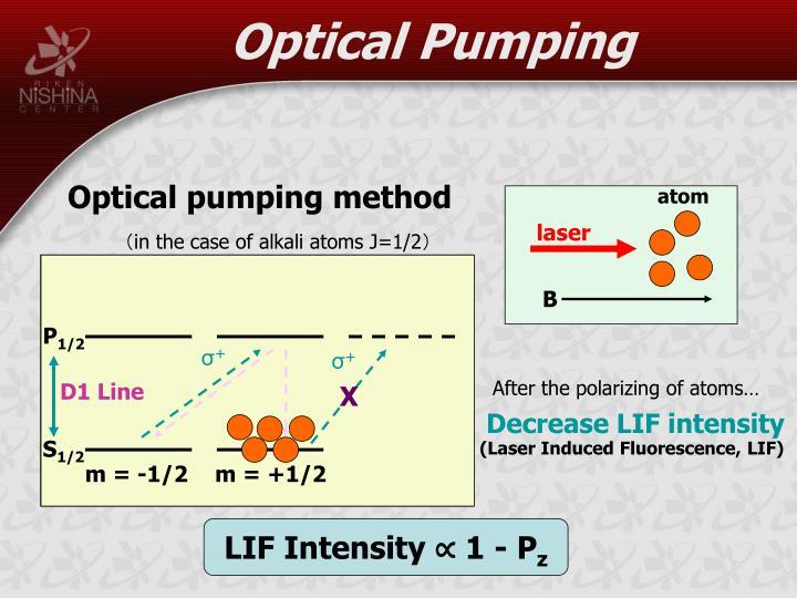 Optical Pumping